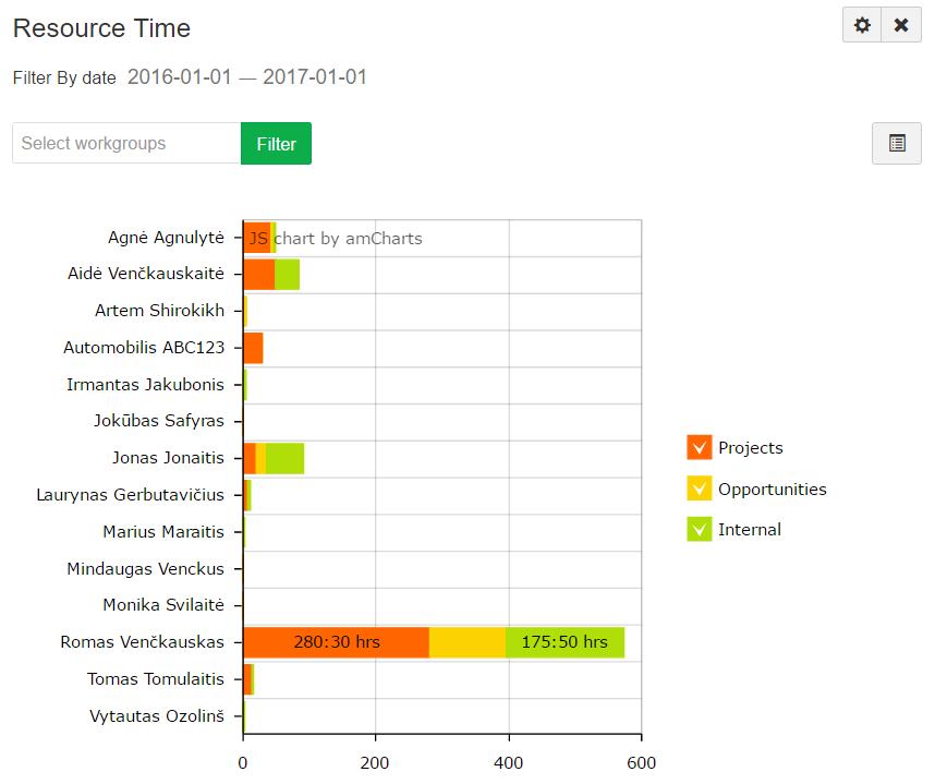 widget20_Resource_Time2