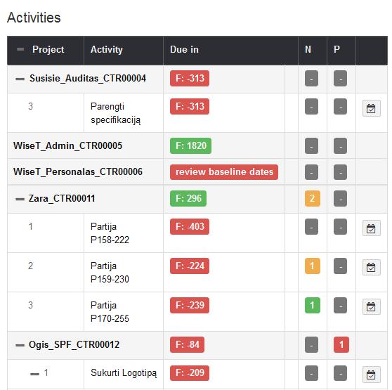 widget22_activities_for_PM
