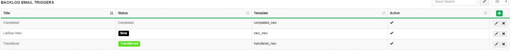 Backlog_email